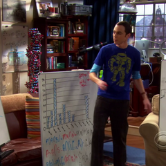 Sheldon figuring out his life expectancy.