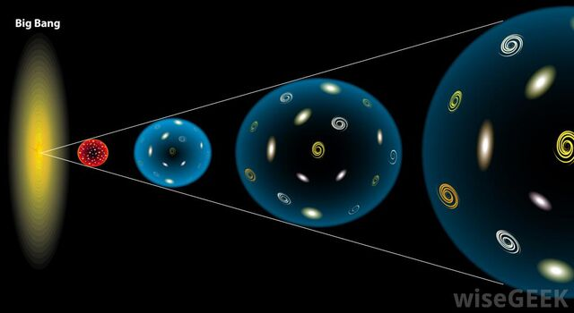 File:Big Bang Chart.jpg