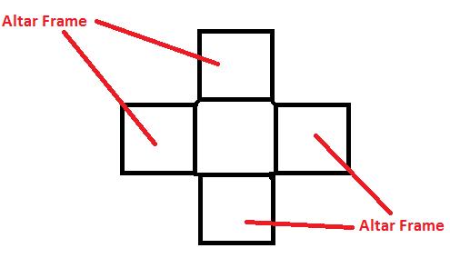AltarFrameConstruction1