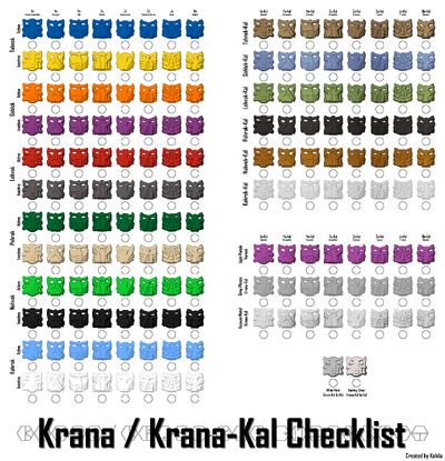 Krana-krana-kal checklist 100