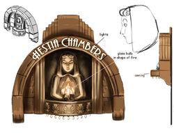 Hestia chambers