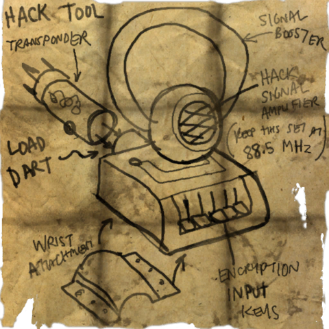 Файл:Hack tool diagram.png
