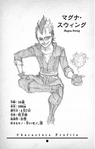 File:Magna Swing Characters Profile.png
