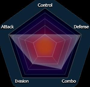 File:Berserker graph.png