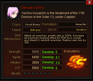 YachiruStats