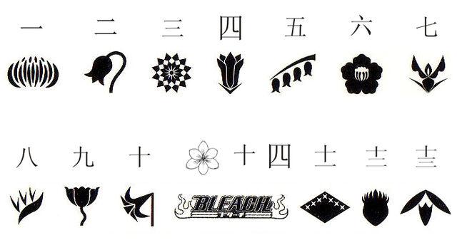 File:Gotei Insignias.jpg