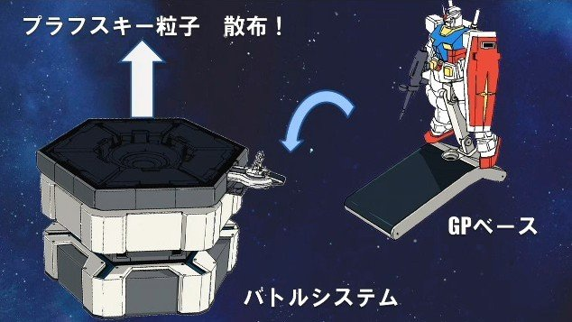 File:The-battle-arena-for-gundam-builder-fighter.jpg