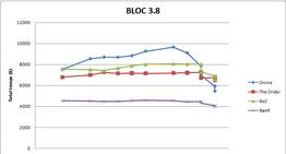BLOC3.8
