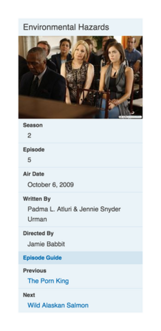File:90210-infobox-light.png