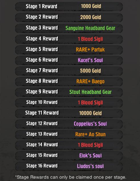 The Ruler's Gambit Rewards