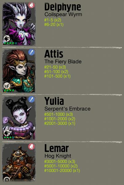 Titans of Arnashia Rewards 2
