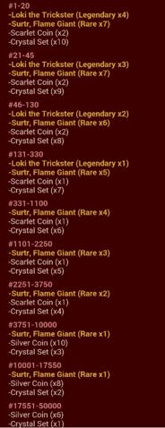 File:Fields of Flame Rewards.png