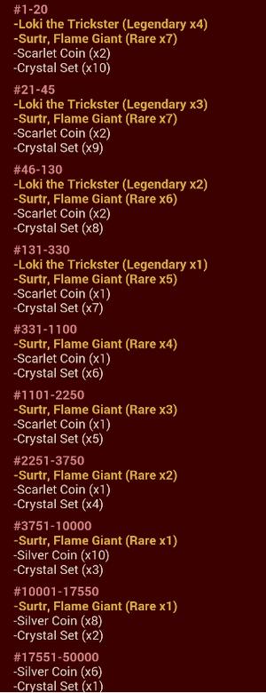 Fields of Flame Rewards