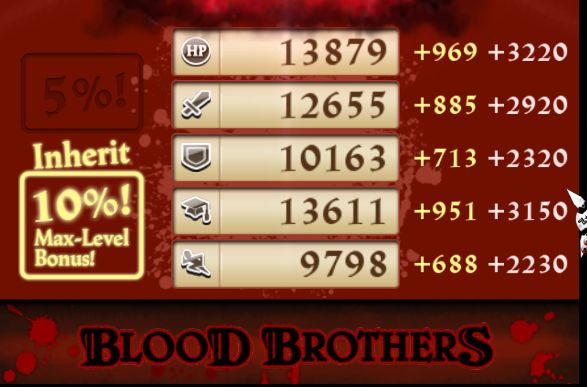 File:Biast POPE Stats.png