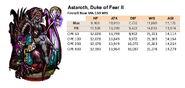 Astaroth ope stat list
