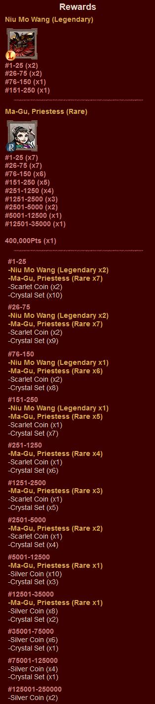 ST2 Rewards
