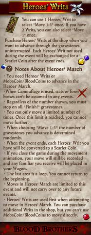 File:Hero's Writs Usage.png