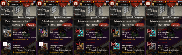 File:Special Dungeons 20 SharePoints.png