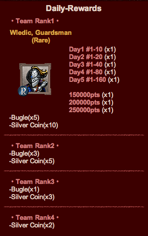 File:WBC Daily-Rewards.png