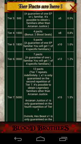 File:Tier Pacts June 2014 Pic 12.png