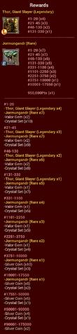 File:Serpents and Thunder Rewards.png
