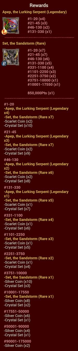The Savage Desert Rewards