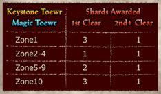 File:Shards awards.jpg