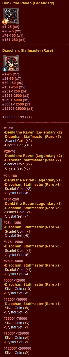 GoS9-Rewards