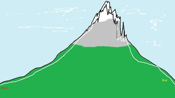 Mtmounty