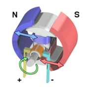 Electric motor cycle 2