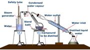 Steam-distillation