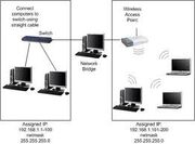 Bridging networks
