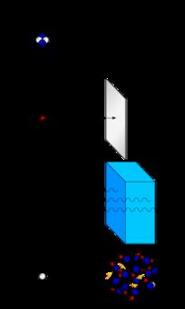Ionization radiation