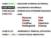 Hospital Emergency Codes