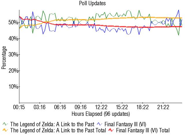 Graph1652