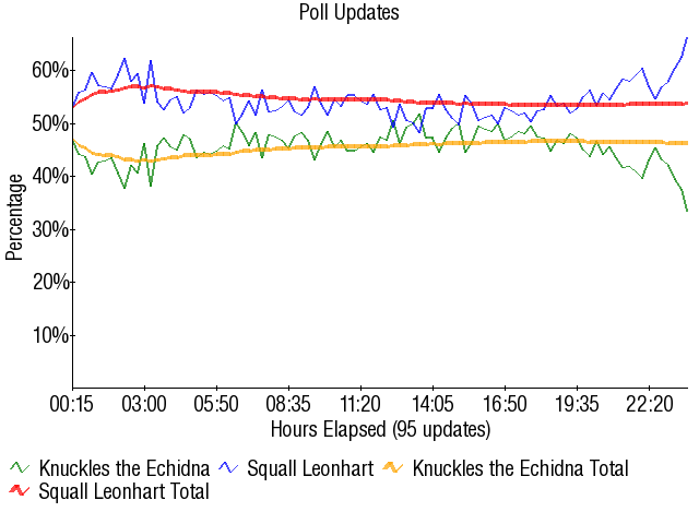 Graph2109