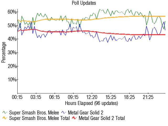 Graph1632