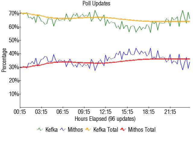Graph1997