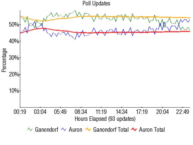 Graph2101