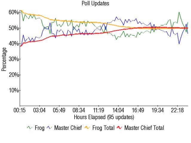 Graph1756