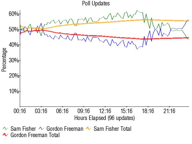 Graph1748