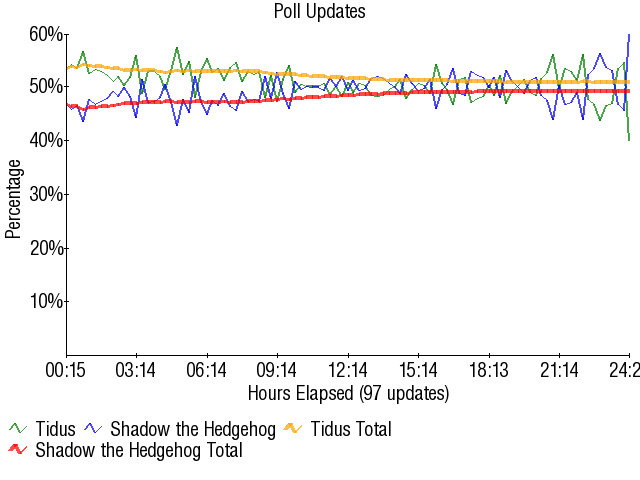 Graph1727