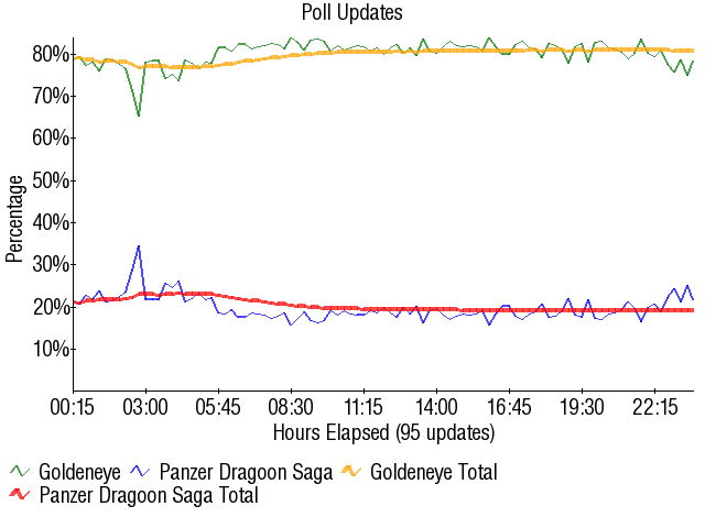 Graph1622