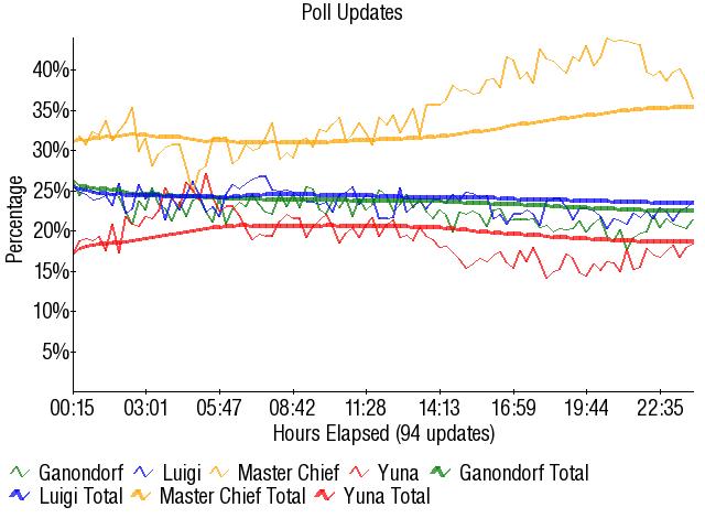 Graph2915