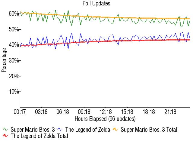 Graph1657