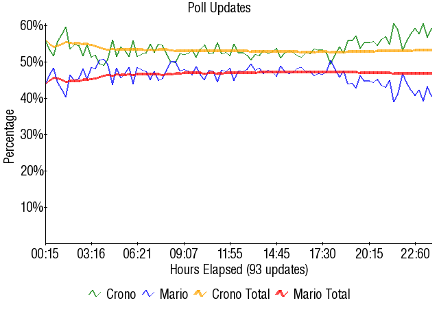 Graph1767