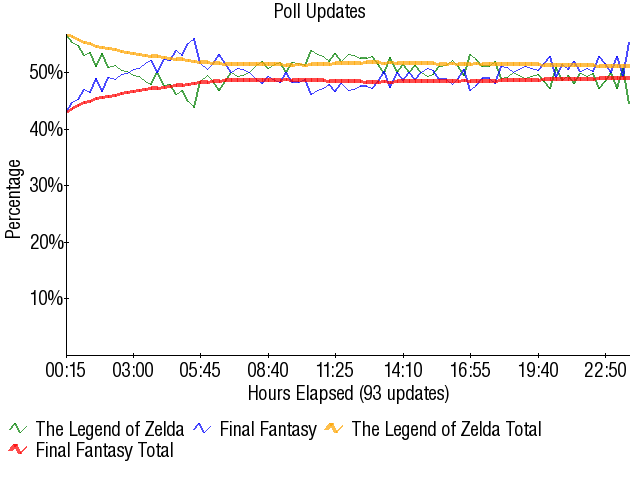 Graph2455