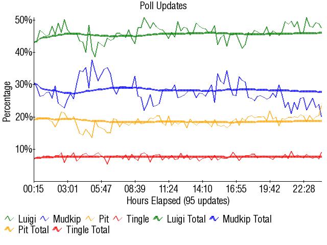 Graph2879