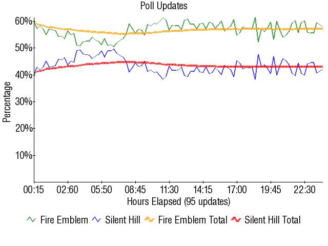 Graph2430