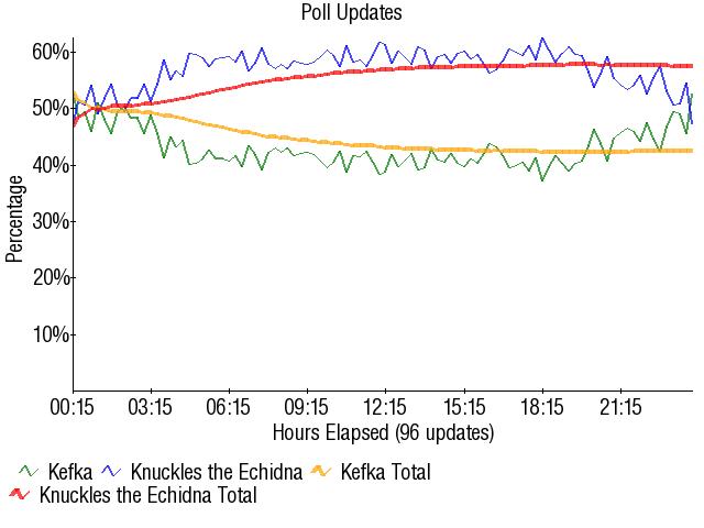 Graph1732